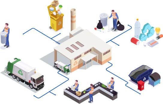 img-lipi-waste-management-1